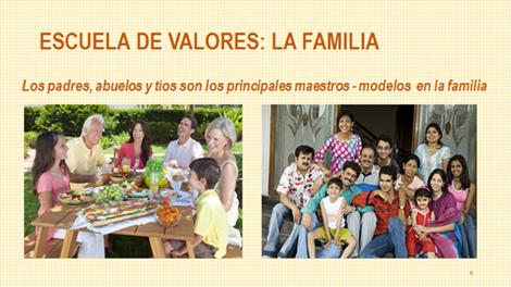 Valores (3)
